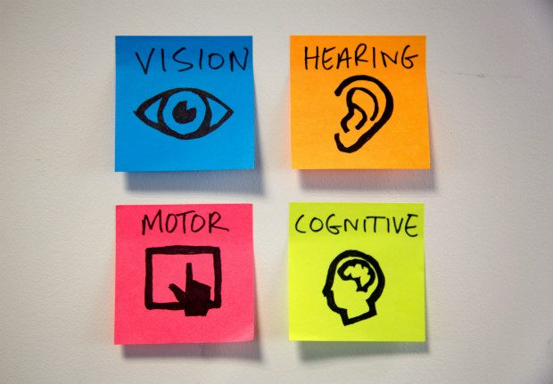 Four post it notes showing the main types of disability: vision with an eye, hearing with an ear, motor with a hand on a touchscreen and cognitive with a head with a brain