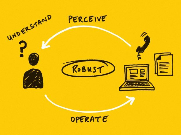 A sketch showing 'perceive, operate, understand, robust' - the 4 principles of making something accessible